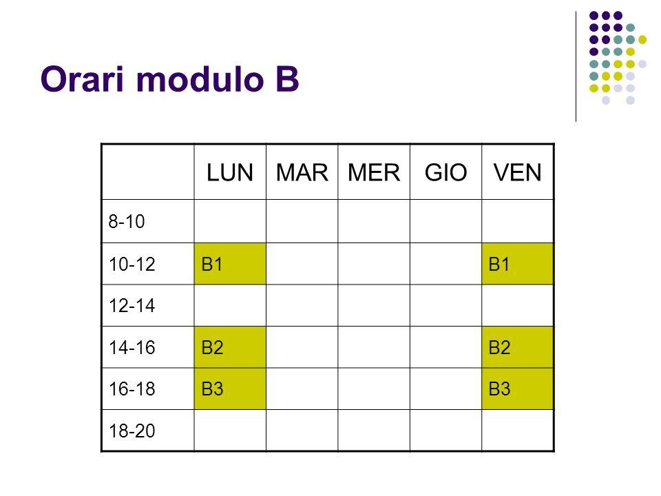 Orari modulo B LUNMARMERGIOVEN 8-10 10-12B1 12-14 14-16B2 16-18B3 18-20
