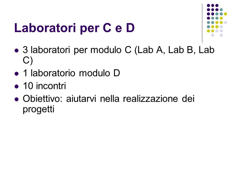 Laboratori per C e D 3 laboratori per modulo C (Lab A, Lab B, Lab C) 1 laboratorio modulo D 10 incontri Obiettivo: aiutarvi nella realizzazione dei pr
