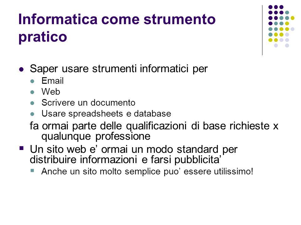Informatica come strumento pratico Saper usare strumenti informatici per Email Web Scrivere un documento Usare spreadsheets e database fa ormai parte