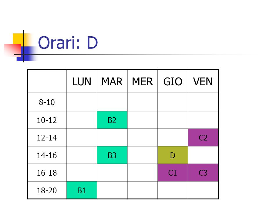 Orari: D LUNMARMERGIOVEN 8-10 10-12B2 12-14C2 14-16B3D 16-18C1C3 18-20B1