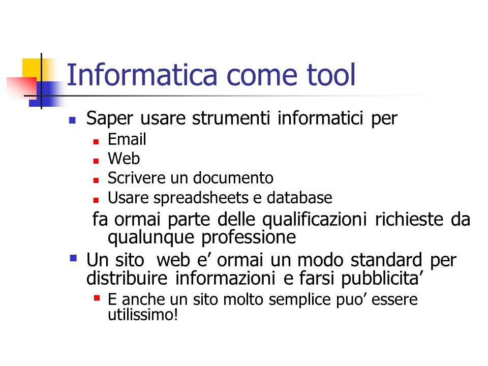 Informatica come tool Saper usare strumenti informatici per Email Web Scrivere un documento Usare spreadsheets e database fa ormai parte delle qualifi