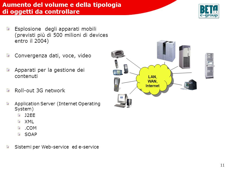 11 Aumento del volume e della tipologia di oggetti da controllare LAN, WAN, Internet LAN, WAN, Internet Esplosione degli apparati mobili (previsti più