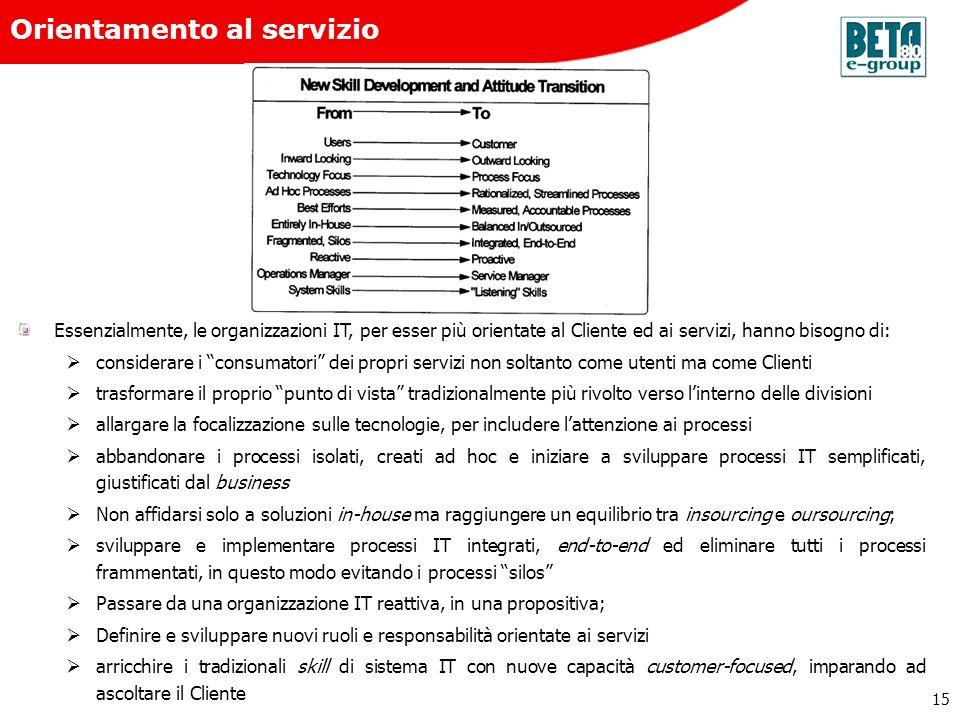 15 Orientamento al servizio Essenzialmente, le organizzazioni IT, per esser più orientate al Cliente ed ai servizi, hanno bisogno di: considerare i co