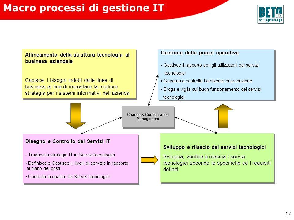 17 Macro processi di gestione IT Gestione delle prassi operative Gestisce il rapporto con gli utilizzatori dei servizi Gestisce il rapporto con gli ut