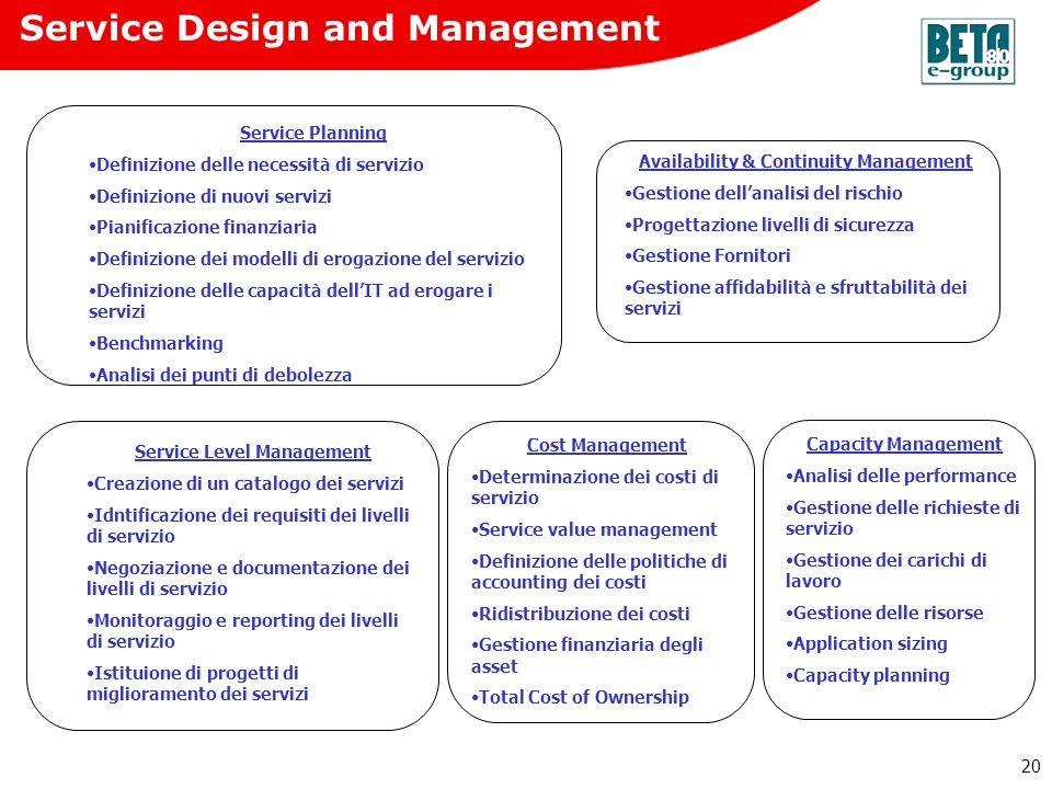20 Service Design and Management Service Planning Definizione delle necessità di servizio Definizione di nuovi servizi Pianificazione finanziaria Defi