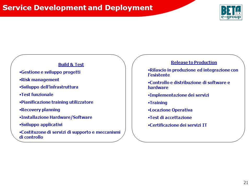 21 Service Development and Deployment Build & Test Gestione e sviluppo progetti Risk management Sviluppo dellinfrastruttura Test funzionale Pianificaz