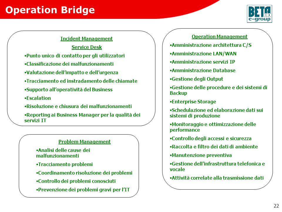 22 Operation Bridge Incident Management Service Desk Punto unico di contatto per gli utilizzatori Classificazione dei malfunzionamenti Valutazione del