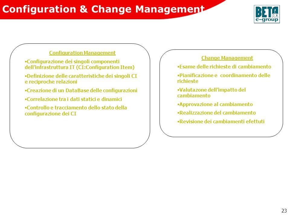 23 Configuration & Change Management Configuration Management Configurazione dei singoli componenti dellinfrastruttura IT (CI:Configuration Item) Defi