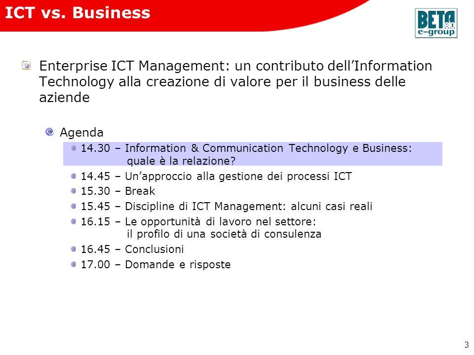3 Enterprise ICT Management: un contributo dellInformation Technology alla creazione di valore per il business delle aziende Agenda 14.30 – Informatio