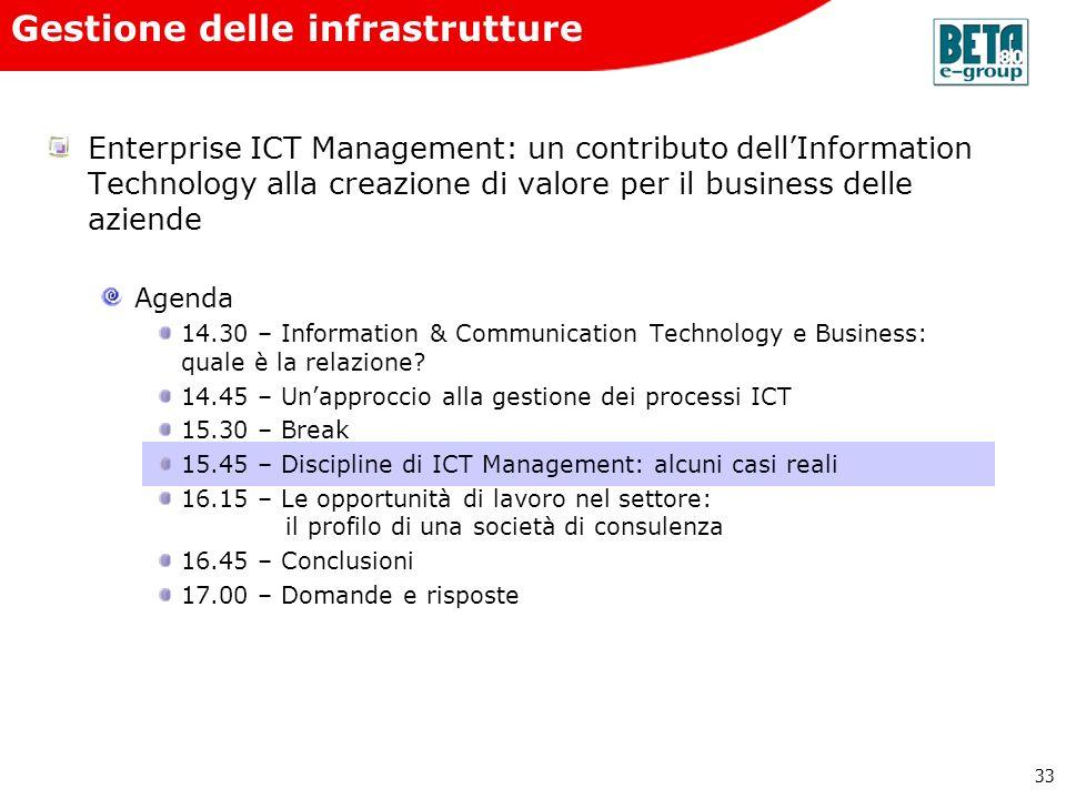 33 Enterprise ICT Management: un contributo dellInformation Technology alla creazione di valore per il business delle aziende Agenda 14.30 – Informati