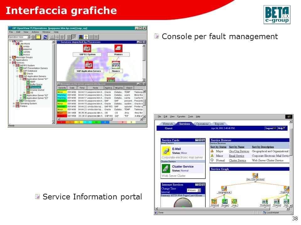 38 Console per fault management Service Information portal Interfaccia grafiche