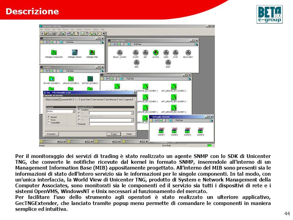 44 Descrizione Per il monitoraggio dei servizi di trading è stato realizzato un agente SNMP con lo SDK di Unicenter TNG, che converte le notifiche ric