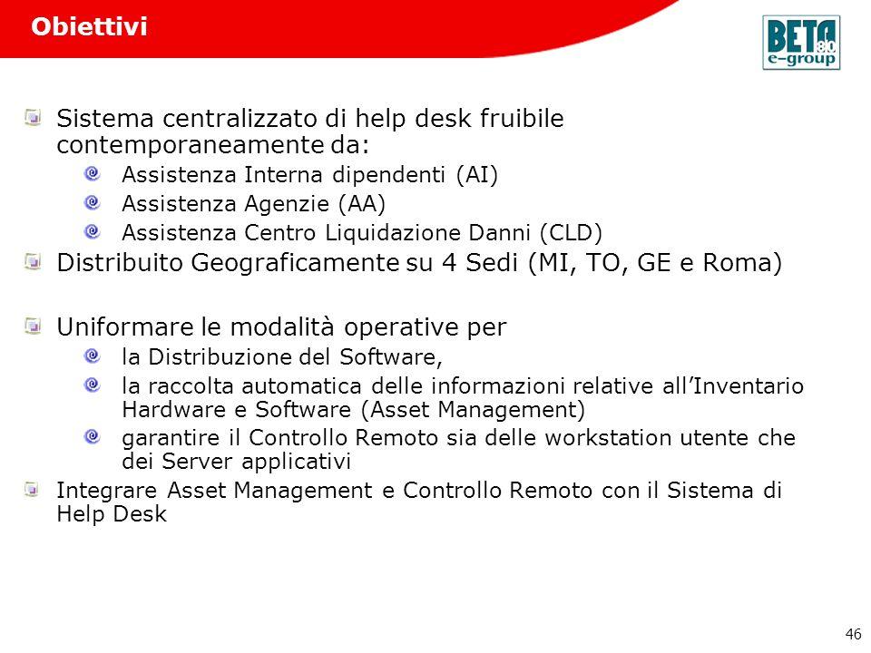 46 Obiettivi Sistema centralizzato di help desk fruibile contemporaneamente da: Assistenza Interna dipendenti (AI) Assistenza Agenzie (AA) Assistenza