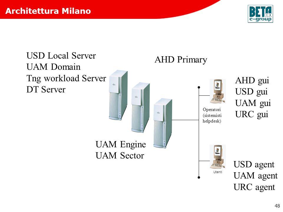 48 Architettura Milano Utenti AHD Primary USD Local Server UAM Domain Tng workload Server DT Server UAM Engine UAM Sector AHD gui USD gui UAM gui URC