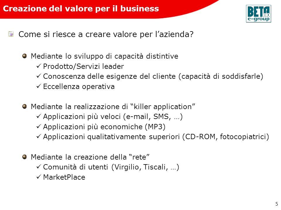 5 Creazione del valore per il business Come si riesce a creare valore per lazienda? Mediante lo sviluppo di capacità distintive Prodotto/Servizi leade