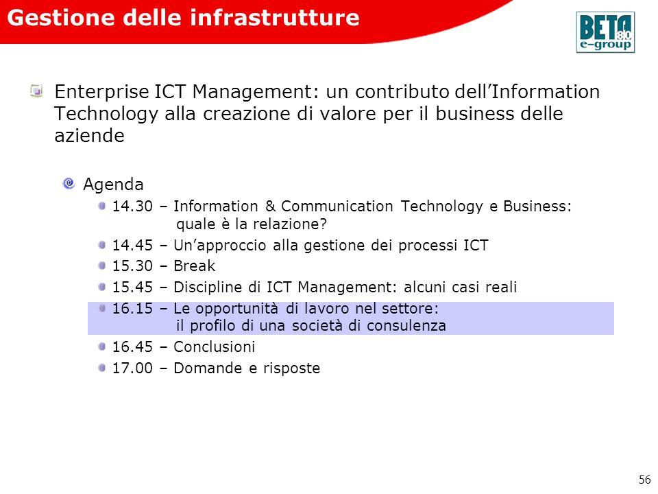 56 Enterprise ICT Management: un contributo dellInformation Technology alla creazione di valore per il business delle aziende Agenda 14.30 – Informati