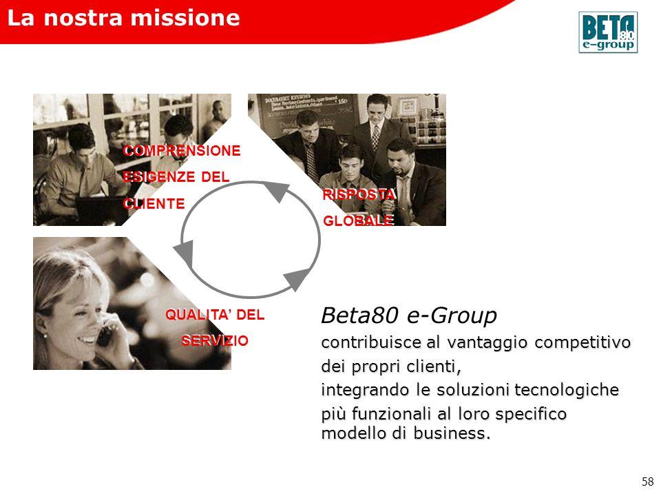 58 La nostra missione Beta80 e-Group contribuisce al vantaggio competitivo dei propri clienti, integrando le soluzioni tecnologiche più funzionali al