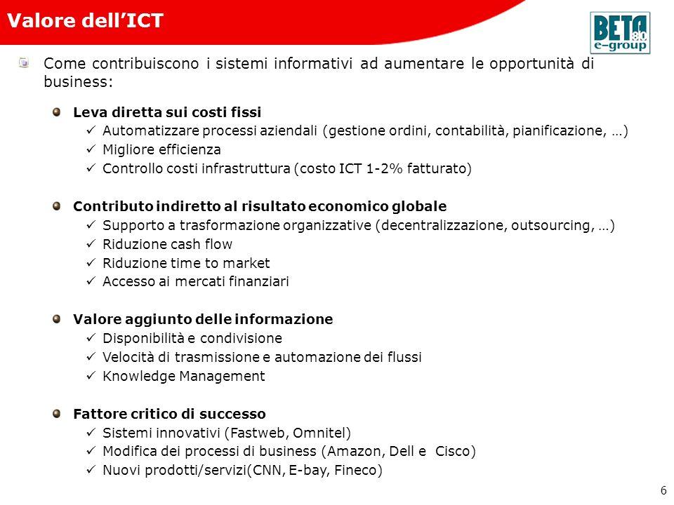 6 Valore dellICT Come contribuiscono i sistemi informativi ad aumentare le opportunità di business: Leva diretta sui costi fissi Automatizzare process