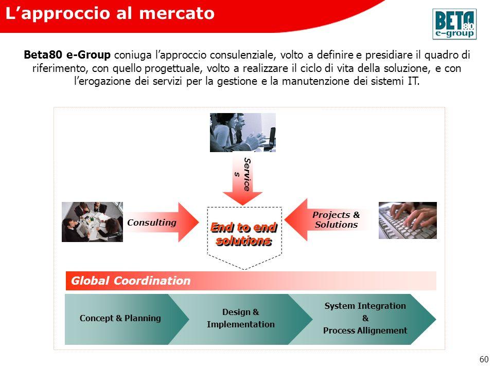 60 System Integration & Process Allignement Beta80 e-Group coniuga lapproccio consulenziale, volto a definire e presidiare il quadro di riferimento, c