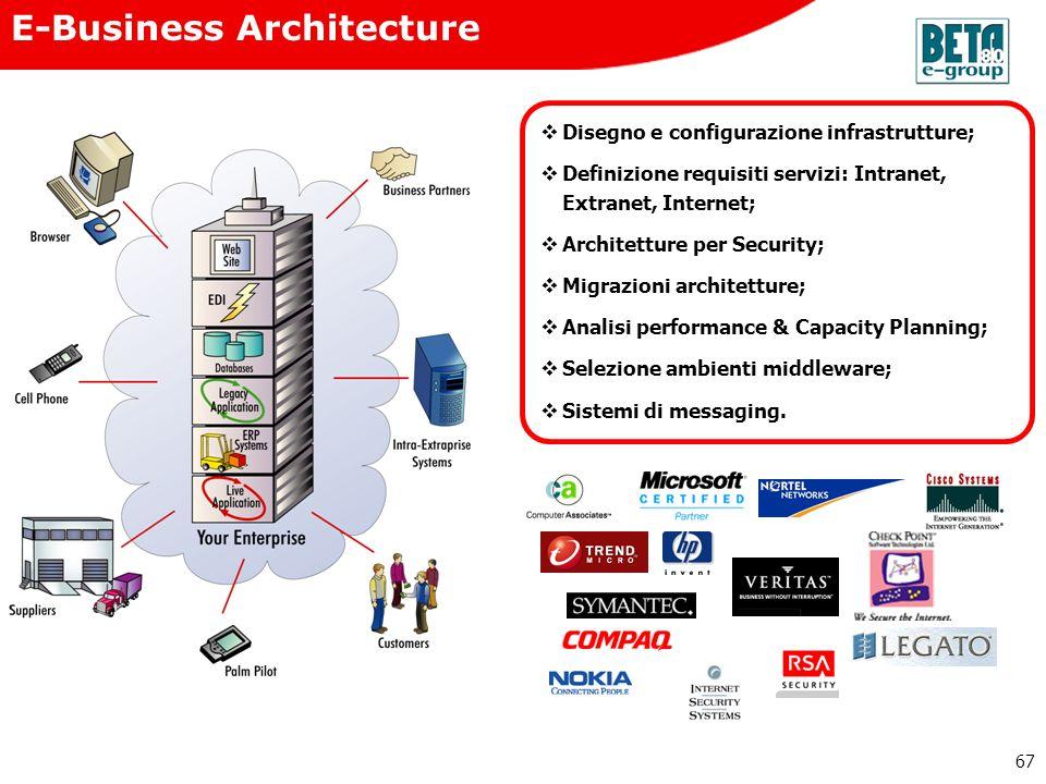67 E-Business Architecture Disegno e configurazione infrastrutture; Definizione requisiti servizi: Intranet, Extranet, Internet; Architetture per Secu