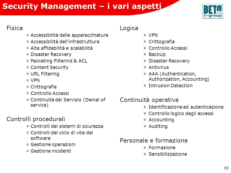 69 Fisica Accessibilità delle apparecchiature Accessibilità dellinfrastruttura Alta affidabilità e scalabilità Disaster Recovery Packeting Filterind &