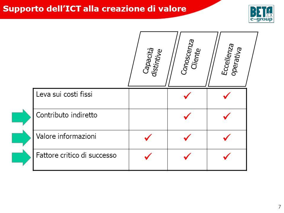 7 Supporto dellICT alla creazione di valore Leva sui costi fissi Contributo indiretto Valore informazioni Fattore critico di successo Capacità distint