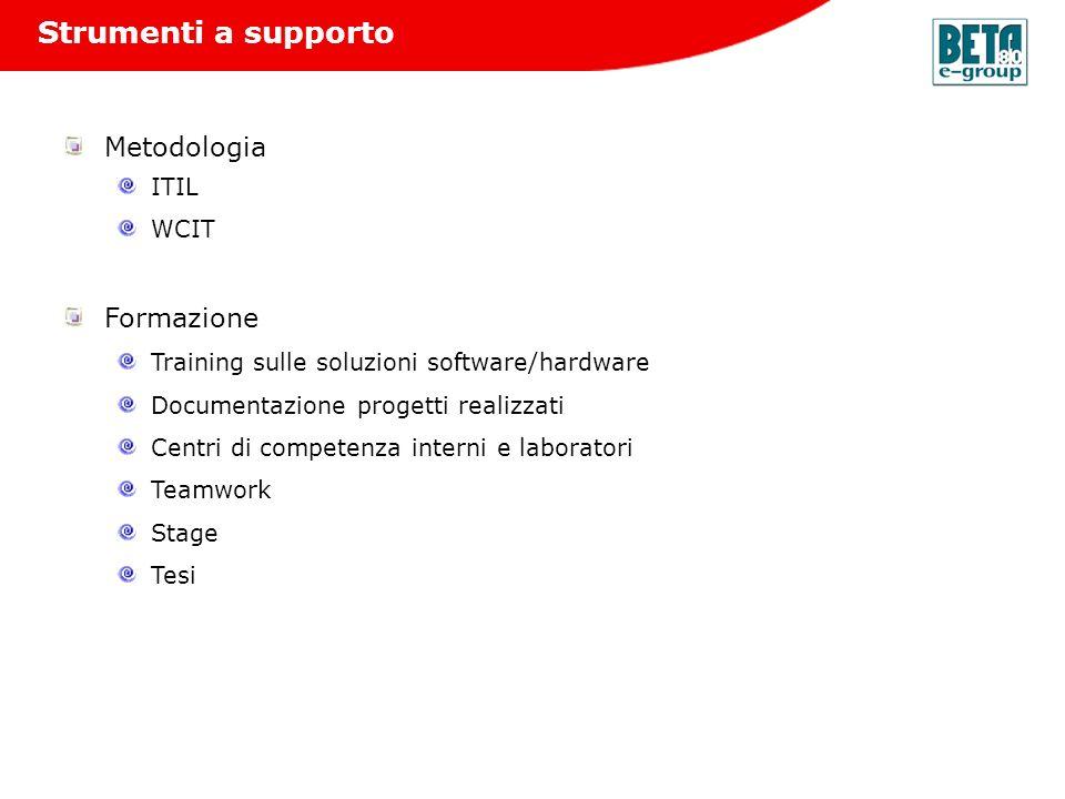 Strumenti a supporto Metodologia ITIL WCIT Formazione Training sulle soluzioni software/hardware Documentazione progetti realizzati Centri di competen