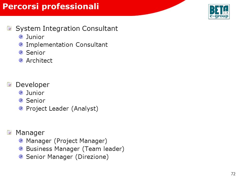 72 Percorsi professionali System Integration Consultant Junior Implementation Consultant Senior Architect Developer Junior Senior Project Leader (Anal