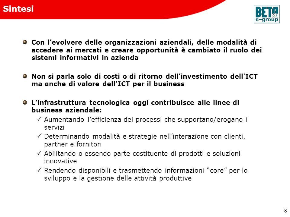 8 Sintesi Con levolvere delle organizzazioni aziendali, delle modalità di accedere ai mercati e creare opportunità è cambiato il ruolo dei sistemi inf