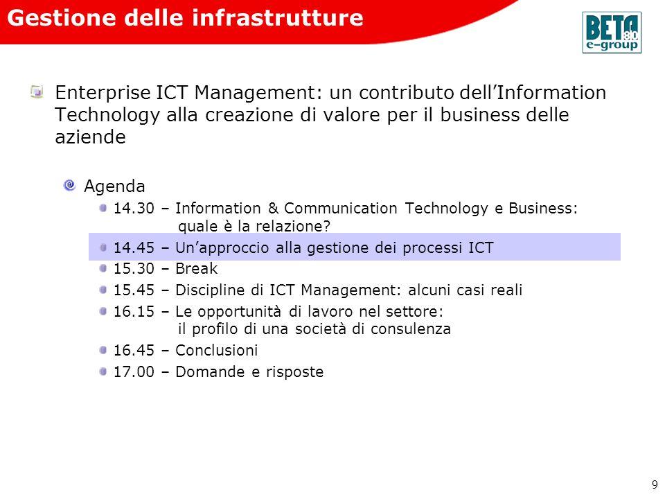 9 Enterprise ICT Management: un contributo dellInformation Technology alla creazione di valore per il business delle aziende Agenda 14.30 – Informatio