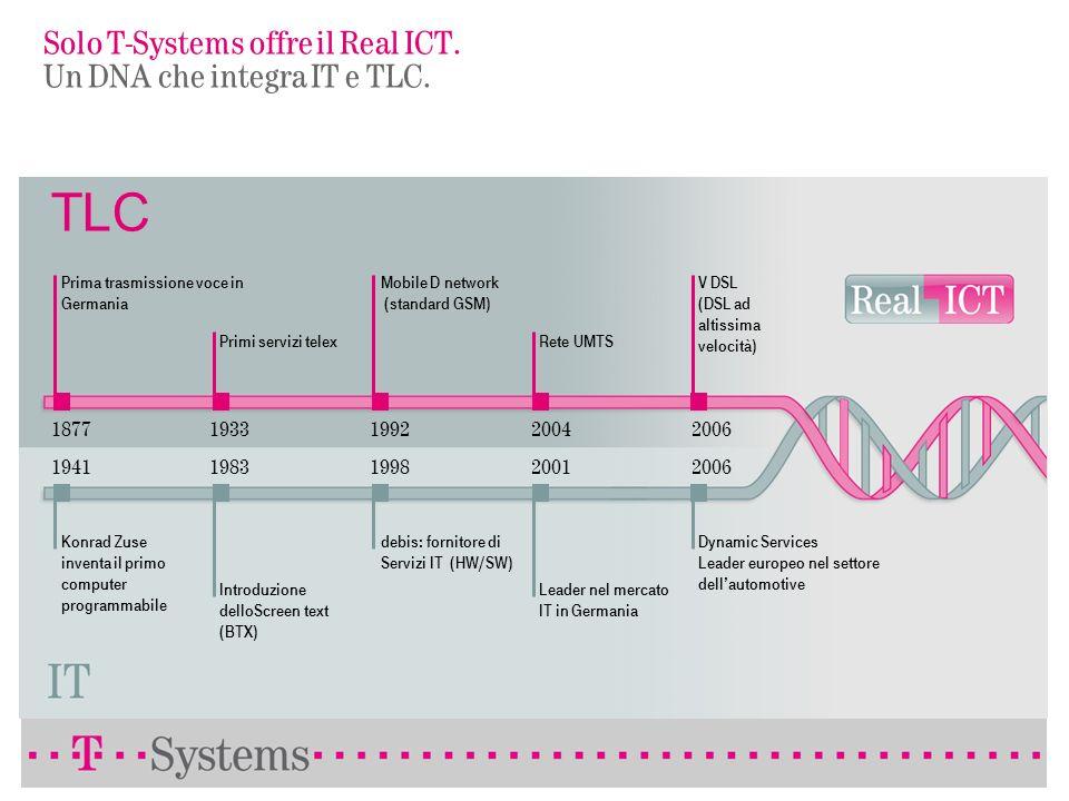 Il valore aggiunto del Real ICT: grande flessibilità e trasparenza. T-Systems gestisce la tecnologia a supporto dei processi dei clienti, a garanzia d