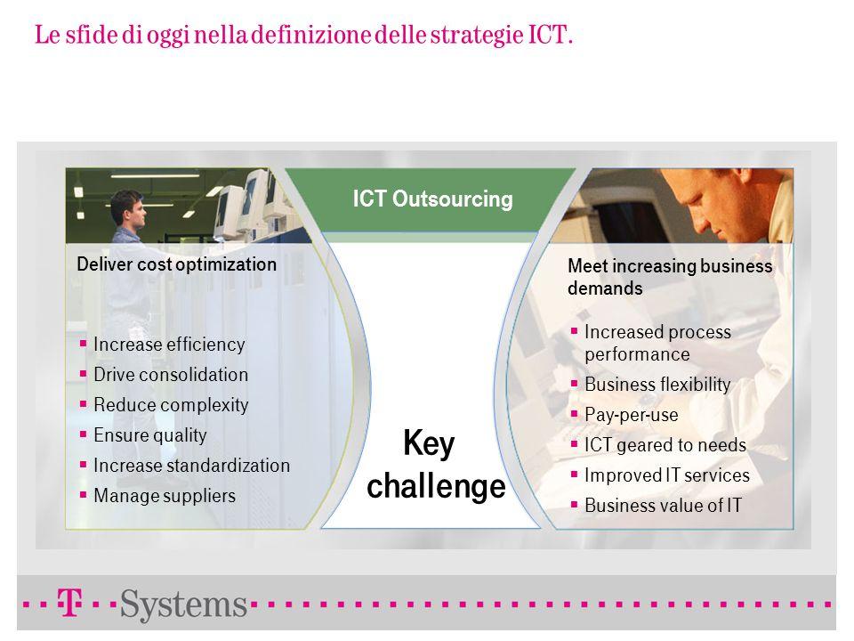 Domande Tavola Rotonda CNIPA. Quali sono le considerazioni di carattere strategico in materia di outsourcing dei servizi ICT che è necessario porsi pr