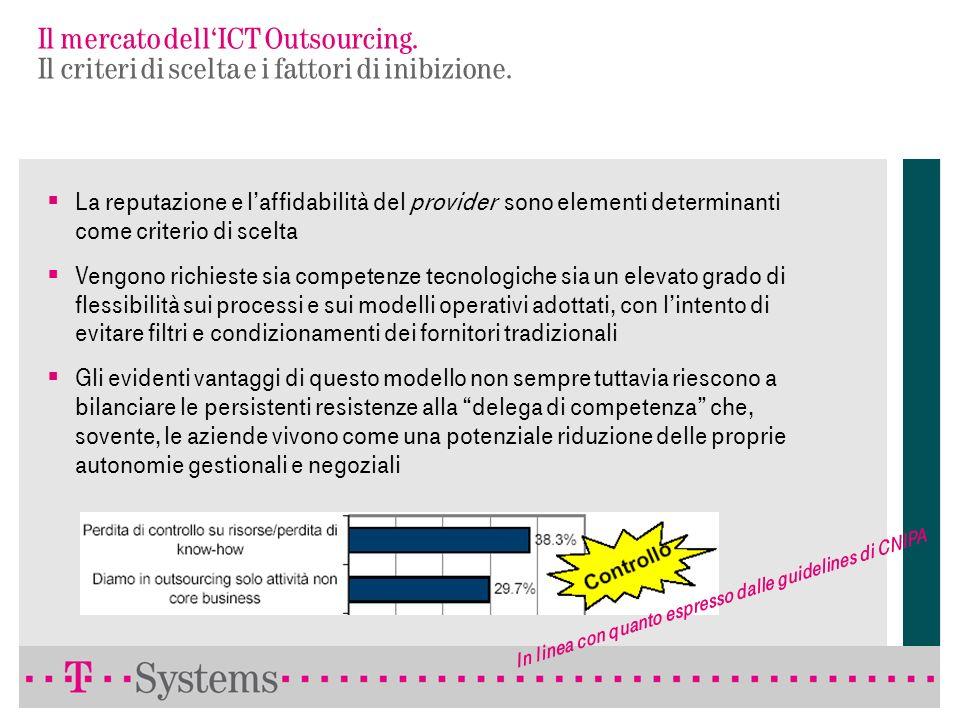 Outsourcing. Dalla voce di un analista, PAC. Secondo PAC loutsourcing è caratterizzato da: Contratti a lungo termine (da 3 a 10 anni) Acquisizione deg