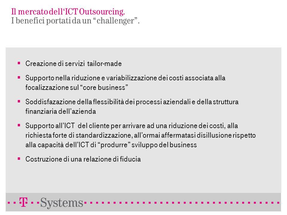 Outsourcing dei Servizi ICT. Benefici per il Cliente a lungo termine. Flusso di cassa attraverso la vendita di: - hardware - software - immobili - etc