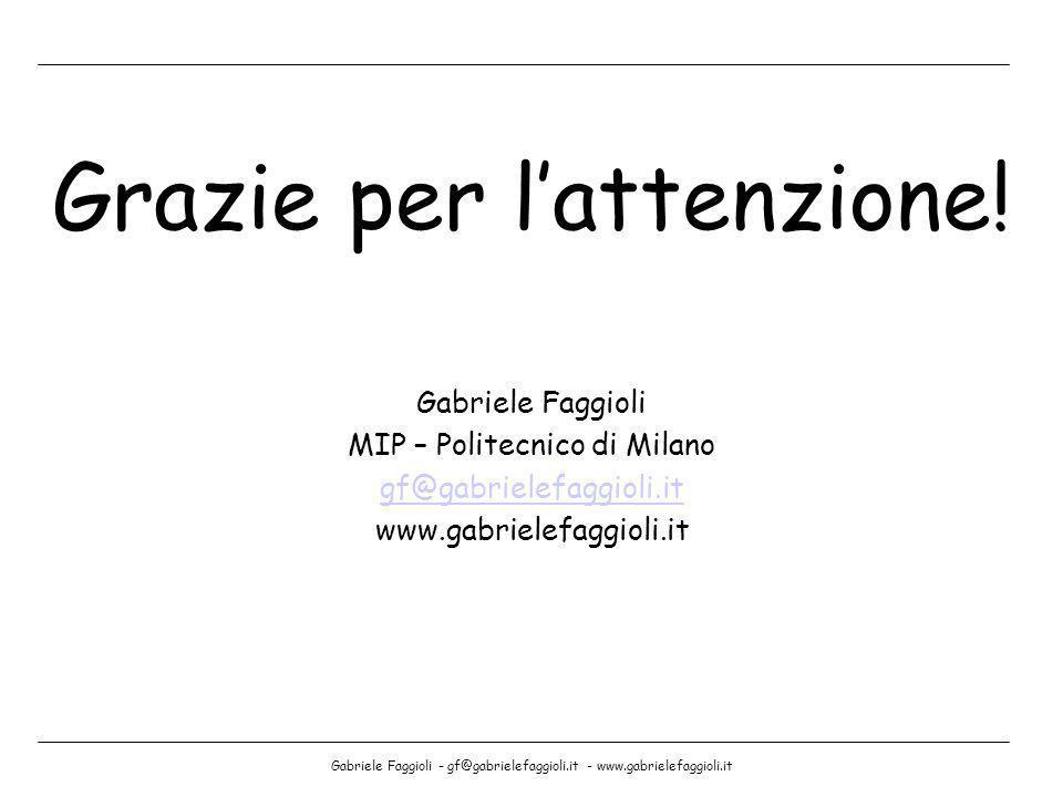 Gabriele Faggioli - gf@gabrielefaggioli.it - www.gabrielefaggioli.it Grazie per lattenzione! Gabriele Faggioli MIP – Politecnico di Milano gf@gabriele
