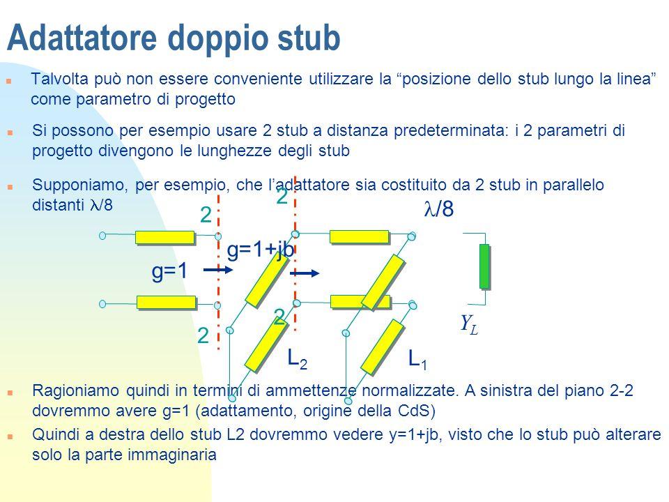 Adattatore doppio stub n Talvolta può non essere conveniente utilizzare la posizione dello stub lungo la linea come parametro di progetto n Si possono