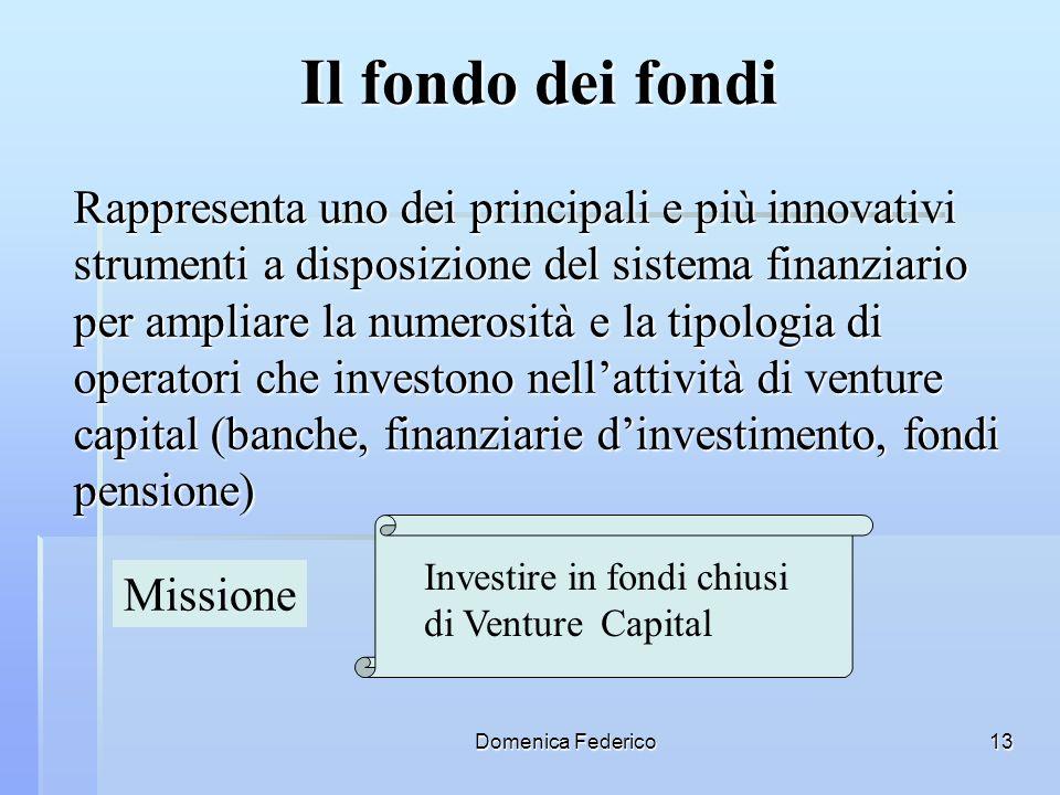 Domenica Federico13 Il fondo dei fondi Rappresenta uno dei principali e più innovativi strumenti a disposizione del sistema finanziario per ampliare l