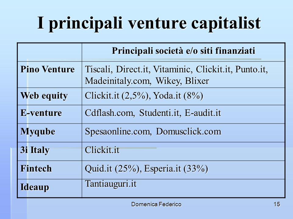 Domenica Federico15 I principali venture capitalist Principali società e/o siti finanziati Pino Venture Tiscali, Direct.it, Vitaminic, Clickit.it, Pun