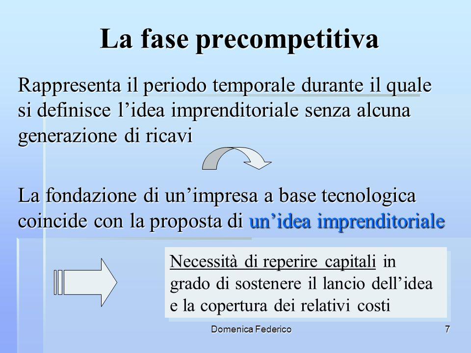 Domenica Federico7 La fase precompetitiva Rappresenta il periodo temporale durante il quale si definisce lidea imprenditoriale senza alcuna generazion