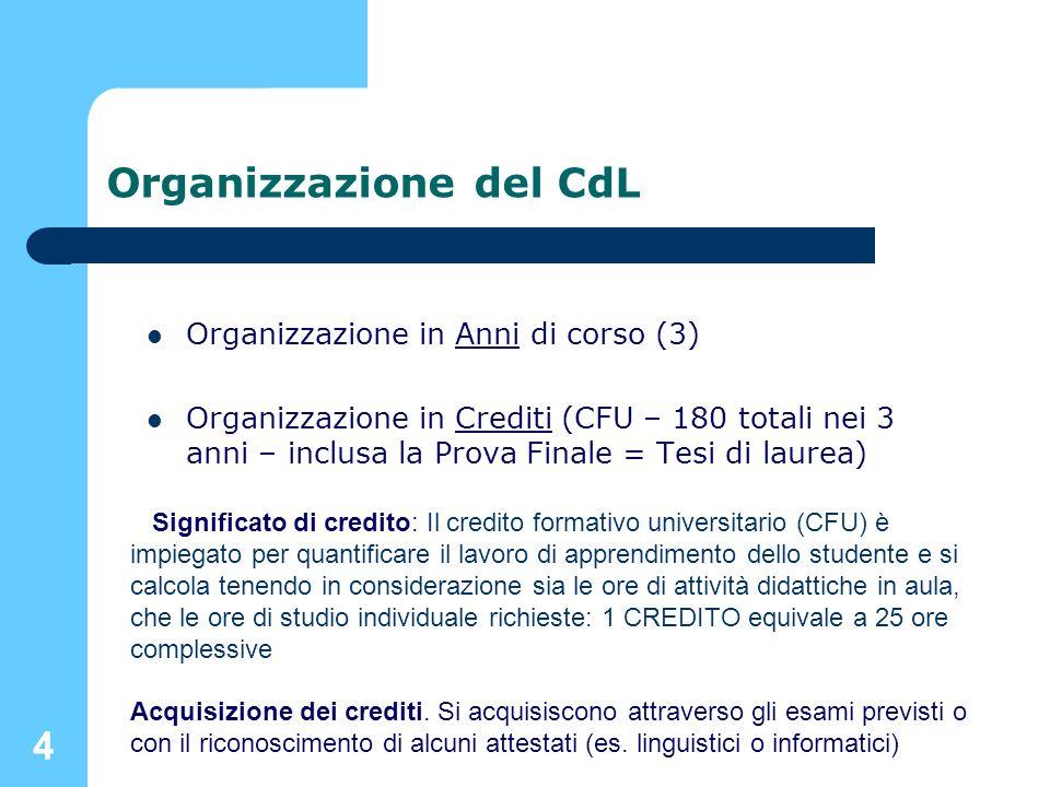 44 Organizzazione del CdL Organizzazione in Anni di corso (3) Organizzazione in Crediti (CFU – 180 totali nei 3 anni – inclusa la Prova Finale = Tesi