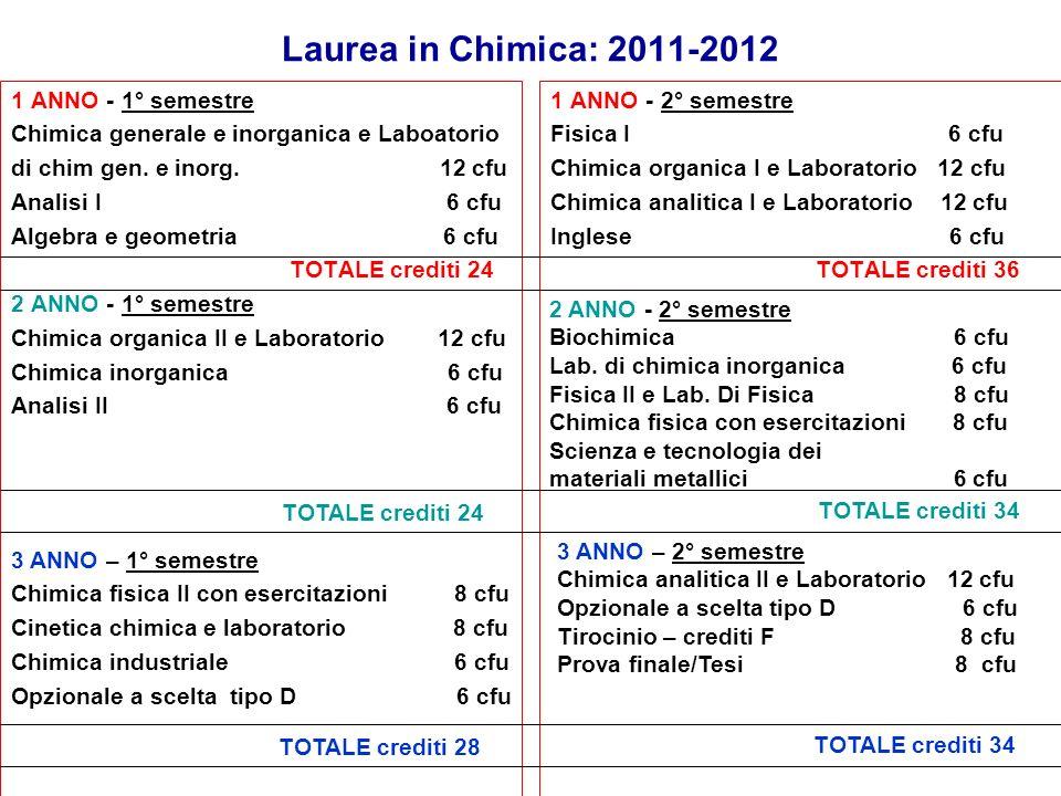 Laurea in Chimica: 2011-2012 1 ANNO - 1° semestre Chimica generale e inorganica e Laboatorio di chim gen. e inorg. 12 cfu Analisi I 6 cfu Algebra e ge
