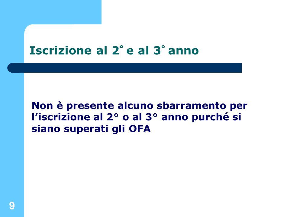 99 Iscrizione al 2 ° e al 3 ° anno Non è presente alcuno sbarramento per liscrizione al 2° o al 3° anno purché si siano superati gli OFA