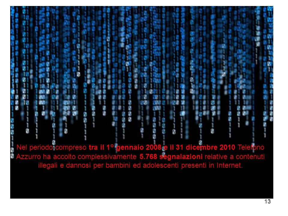 13 Nel periodo compreso tra il 1° gennaio 2008 e il 31 dicembre 2010 Telefono Azzurro ha accolto complessivamente 5.768 segnalazioni relative a conten