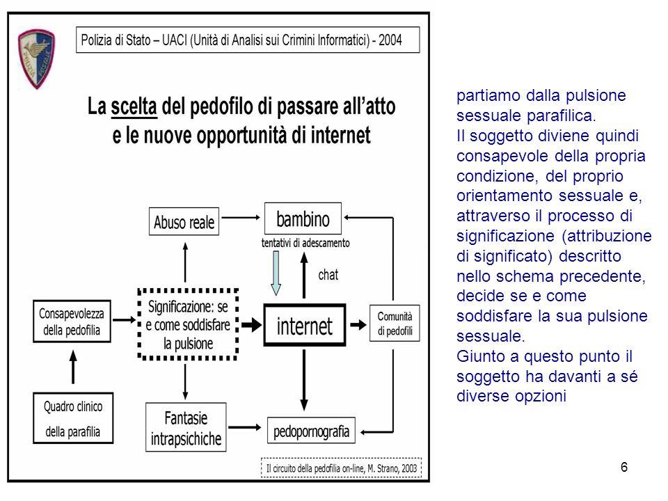17 La polizia postale di Salerno stronca un giro di pedofili.