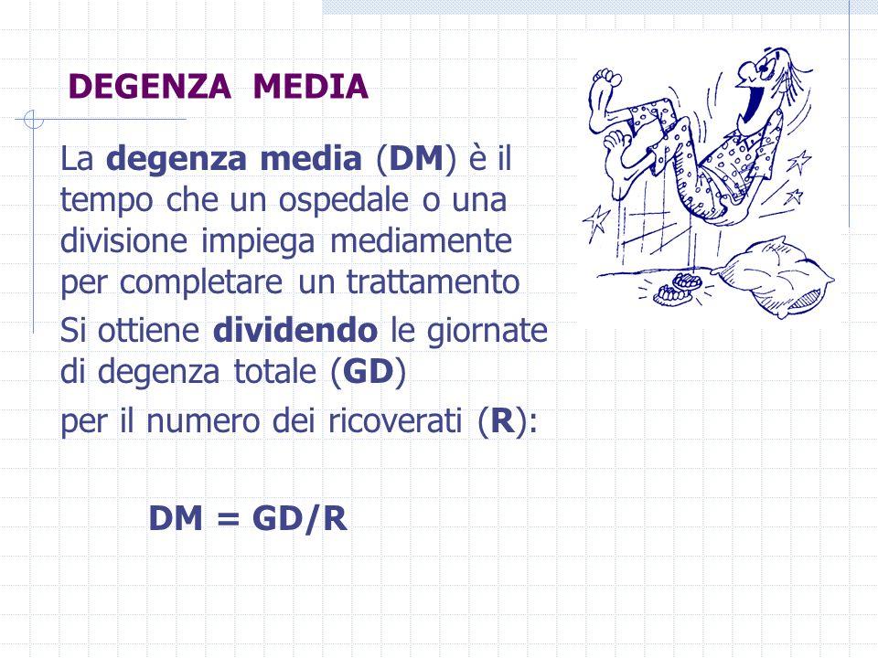 DEGENZA MEDIA La degenza media (DM) è il tempo che un ospedale o una divisione impiega mediamente per completare un trattamento Si ottiene dividendo l