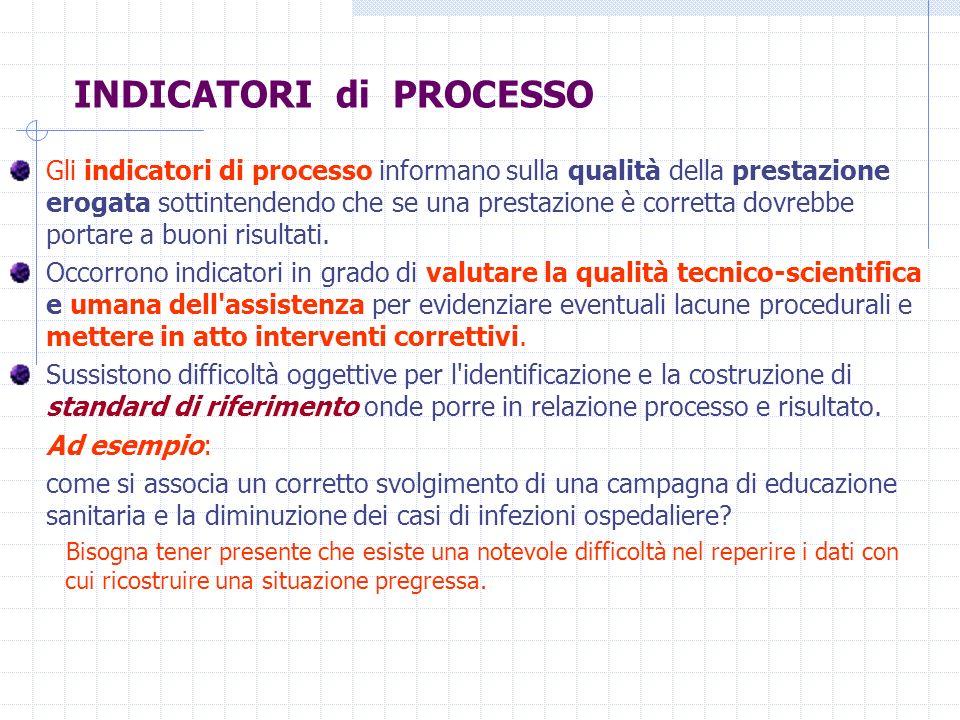 INDICATORI di PROCESSO Gli indicatori di processo informano sulla qualità della prestazione erogata sottintendendo che se una prestazione è corretta d