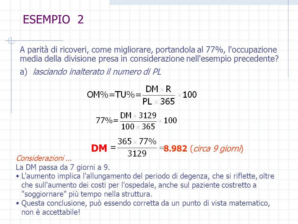 ESEMPIO 2 A parità di ricoveri, come migliorare, portandola al 77%, l'occupazione media della divisione presa in considerazione nell'esempio precedent