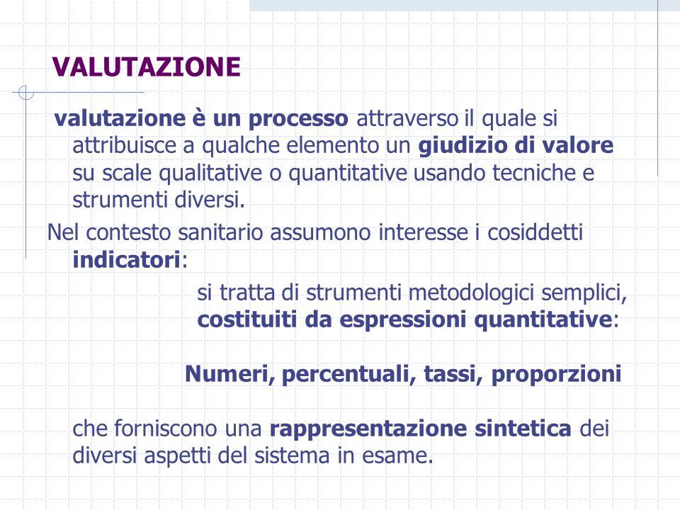 VALUTAZIONE valutazione è un processo attraverso il quale si attribuisce a qualche elemento un giudizio di valore su scale qualitative o quantitative