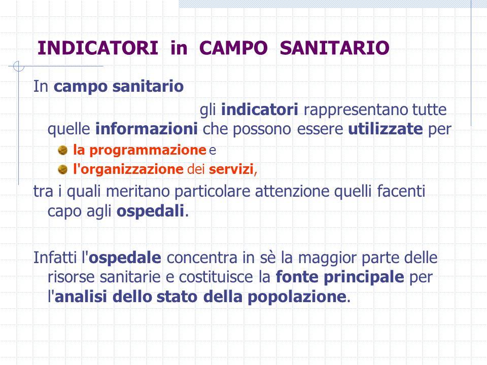 INDICATORI in CAMPO SANITARIO In campo sanitario gli indicatori rappresentano tutte quelle informazioni che possono essere utilizzate per la programma