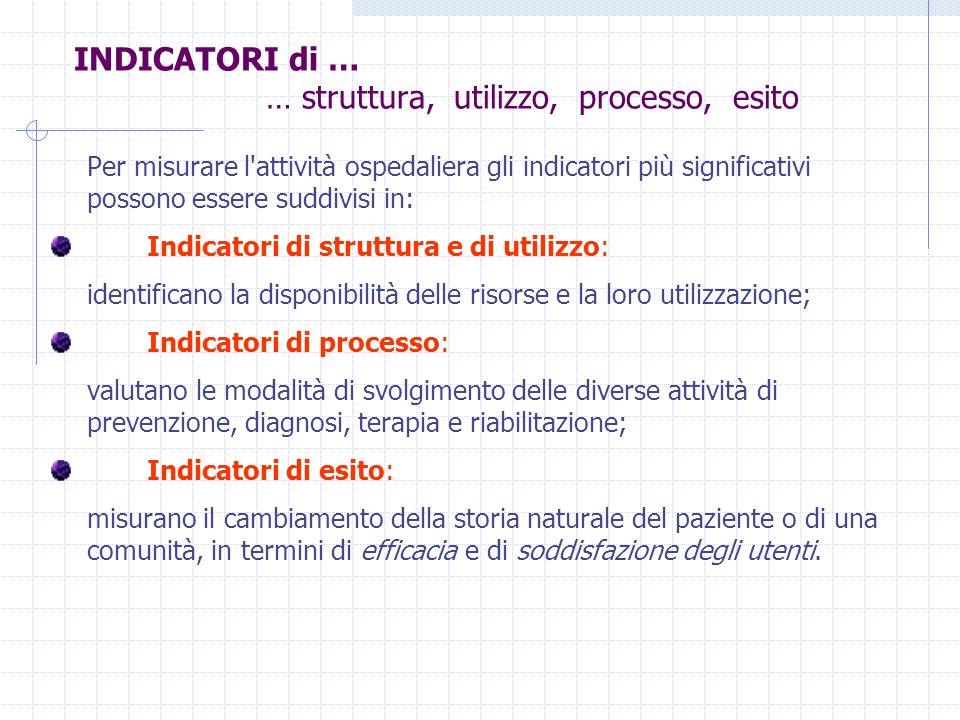 INDICATORI di … … struttura, utilizzo, processo, esito Per misurare l'attività ospedaliera gli indicatori più significativi possono essere suddivisi i